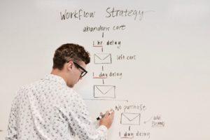 Définir les objectifs de sa campagne marketing